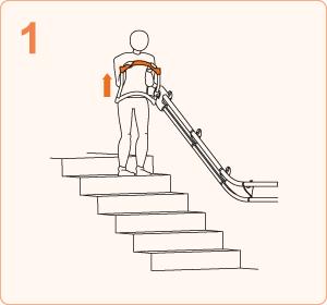階段を下りる時|ステップ1
