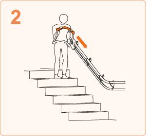 階段を下りる時|ステップ2