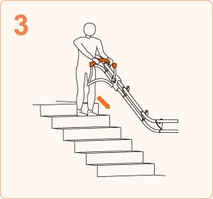 階段を下りる時|ステップ3